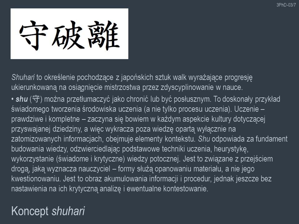 3PhD-03/7 Koncept shuhari Shuhari to określenie pochodzące z japońskich sztuk walk wyrażające progresję ukierunkowaną na osiągnięcie mistrzostwa przez