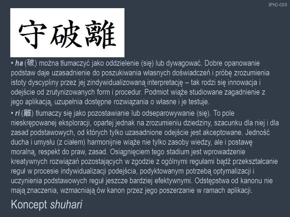 3PhD-03/8 Koncept shuhari ha ( 破 ) można tłumaczyć jako oddzielenie (się) lub dywagować. Dobre opanowanie podstaw daje uzasadnienie do poszukiwania wł