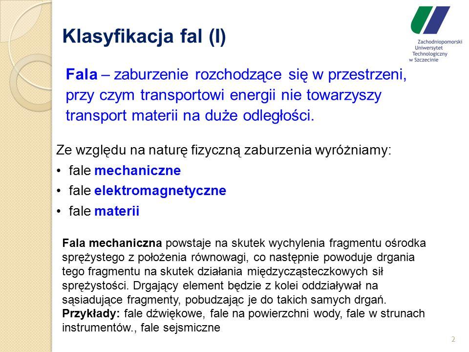 Klasyfikacja fal (I) 2 Fala – zaburzenie rozchodzące się w przestrzeni, przy czym transportowi energii nie towarzyszy transport materii na duże odległ