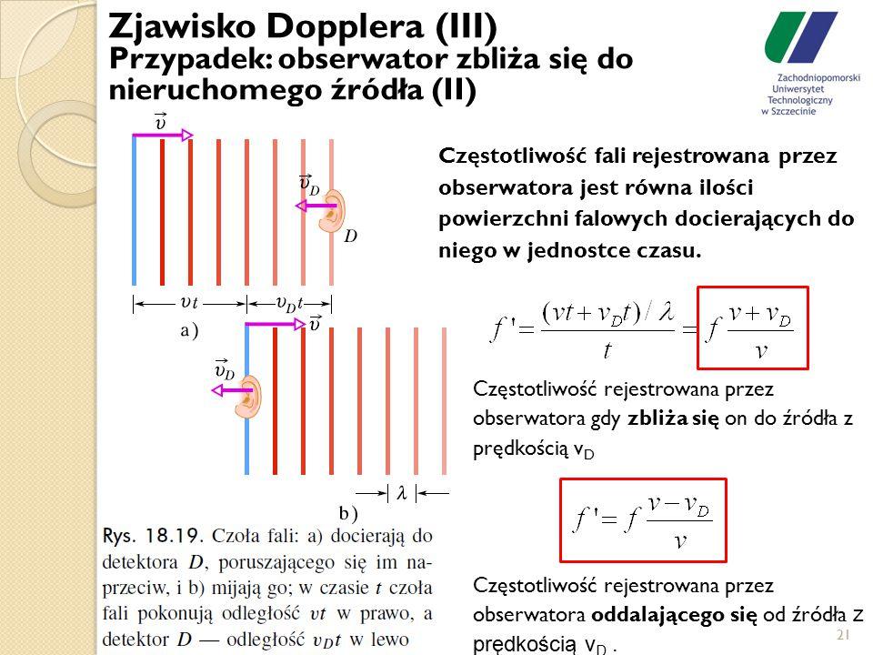 21 Zjawisko Dopplera (III) Przypadek: obserwator zbliża się do nieruchomego źródła (II) Częstotliwość fali rejestrowana przez obserwatora jest równa i