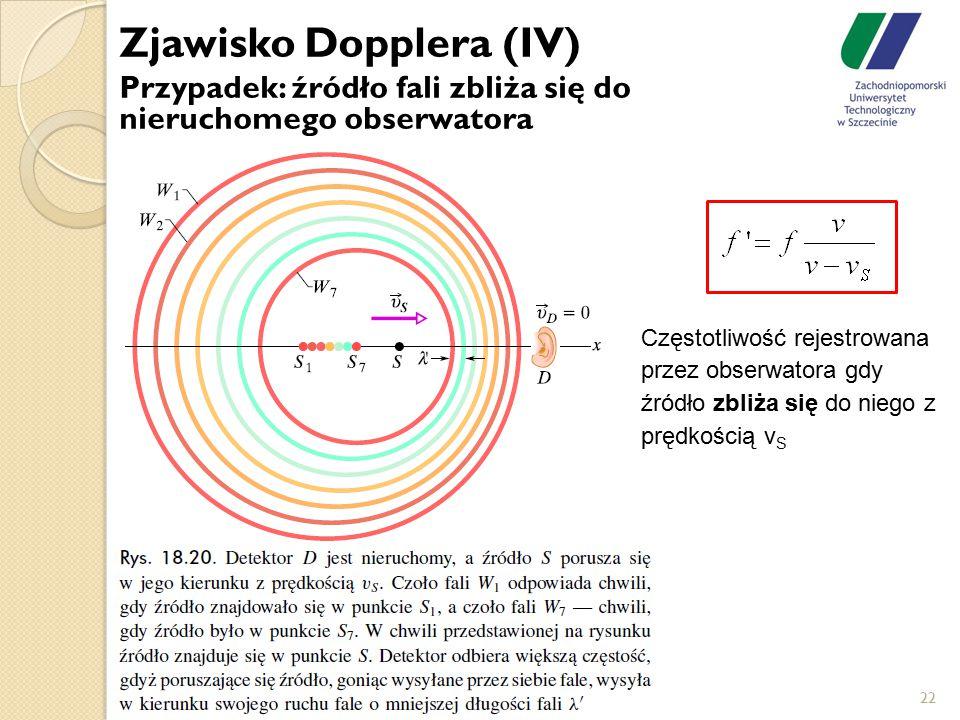 22 Zjawisko Dopplera (IV) Przypadek: źródło fali zbliża się do nieruchomego obserwatora Częstotliwość rejestrowana przez obserwatora gdy źródło zbliża