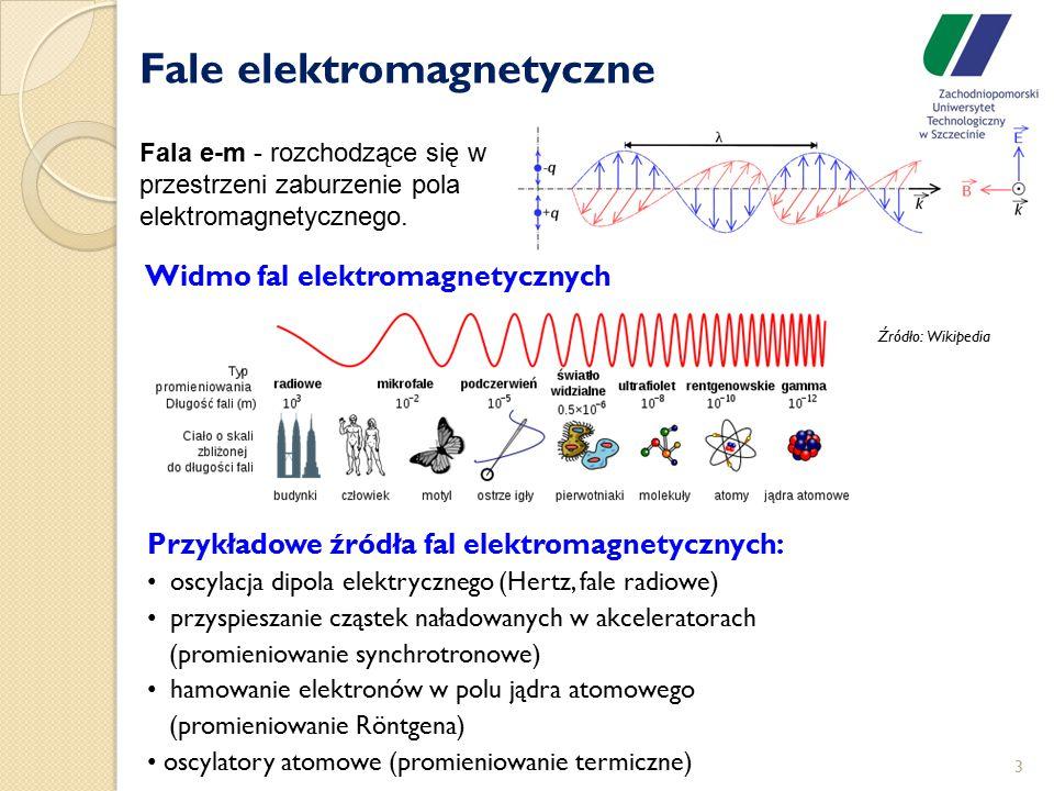 Fale elektromagnetyczne 3 Widmo fal elektromagnetycznych Fala e-m - rozchodzące się w przestrzeni zaburzenie pola elektromagnetycznego. Przykładowe źr
