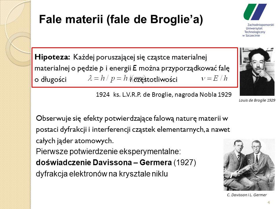 Fale materii (fale de Broglie'a) 4 Louis de Broglie 1929 1924 ks. L.V.R.P. de Broglie, nagroda Nobla 1929 Hipoteza: Każdej poruszającej się cząstce ma