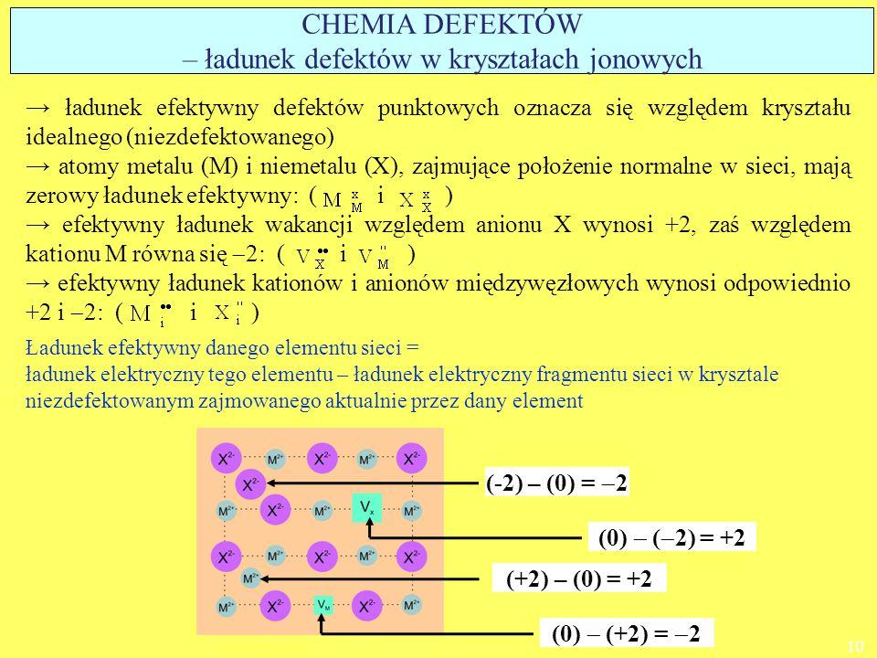 → ładunek efektywny defektów punktowych oznacza się względem kryształu idealnego (niezdefektowanego) → atomy metalu (M) i niemetalu (X), zajmujące poł