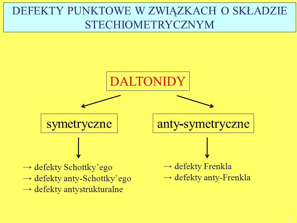 symetryczne DALTONIDY anty-symetryczne → defekty Schottky'ego → defekty anty-Schottky'ego → defekty antystrukturalne → defekty Frenkla → defekty anty-