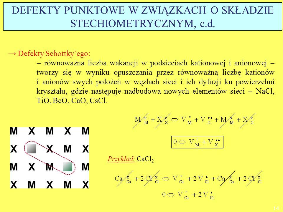 → Defekty Schottky'ego:  równoważna liczba wakancji w podsieciach kationowej i anionowej  tworzy się w wyniku opuszczania przez równoważną liczbę ka