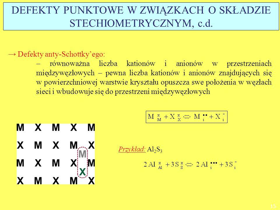 → Defekty anty-Schottky'ego:  równoważna liczba kationów i anionów w przestrzeniach międzywęzłowych  pewna liczba kationów i anionów znajdujących si
