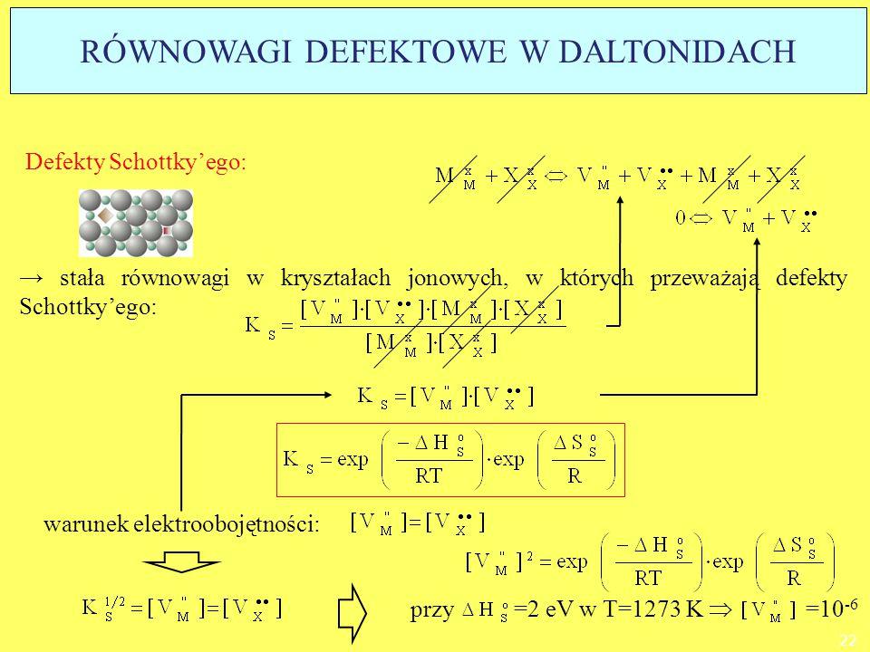 Defekty Schottky'ego: → stała równowagi w kryształach jonowych, w których przeważają defekty Schottky'ego: warunek elektroobojętności: przy =2 eV w T=