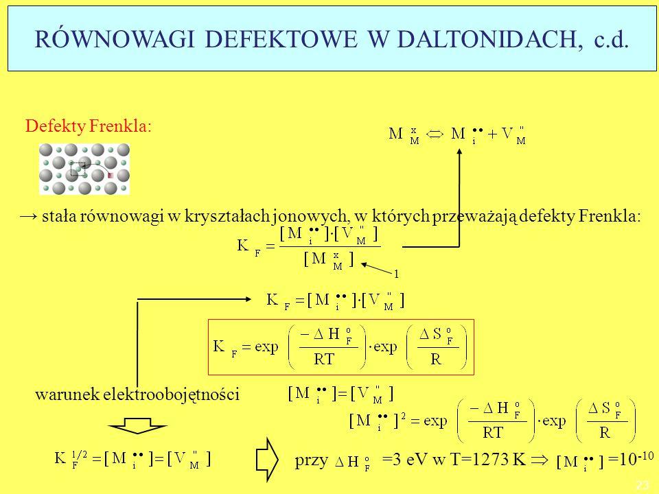 Defekty Frenkla: → stała równowagi w kryształach jonowych, w których przeważają defekty Frenkla: warunek elektroobojętności 1 przy =3 eV w T=1273 K 