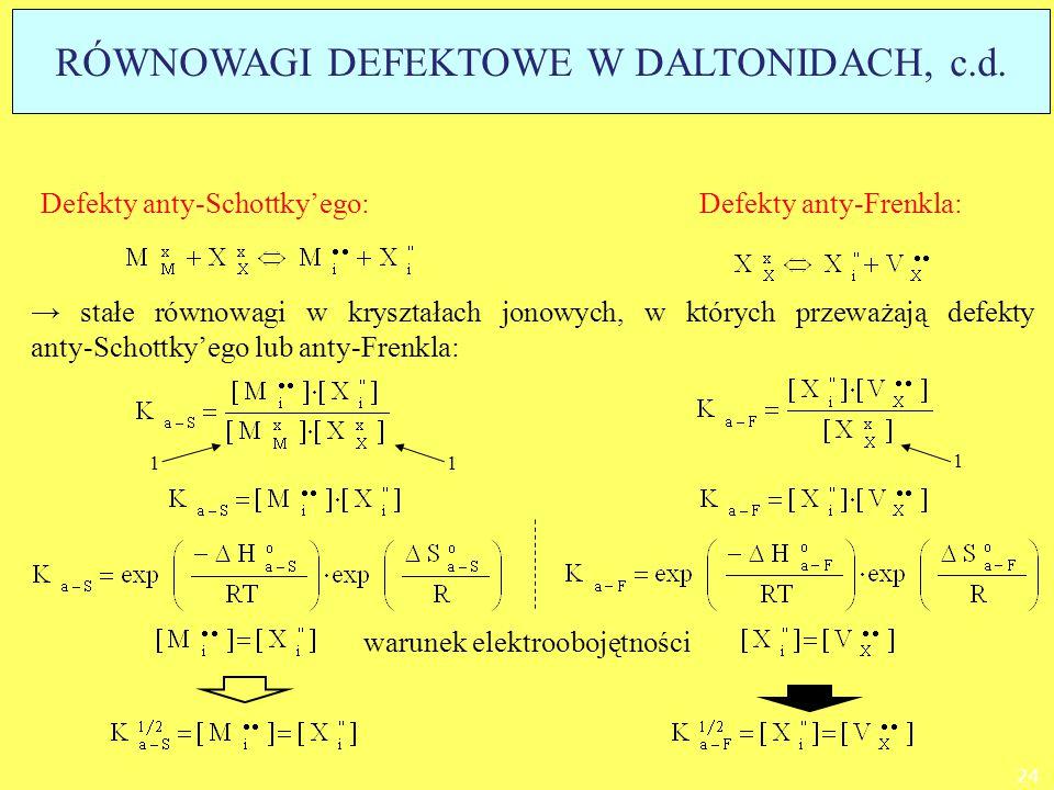 Defekty anty-Schottky'ego: Defekty anty-Frenkla: → stałe równowagi w kryształach jonowych, w których przeważają defekty anty-Schottky'ego lub anty-Fre