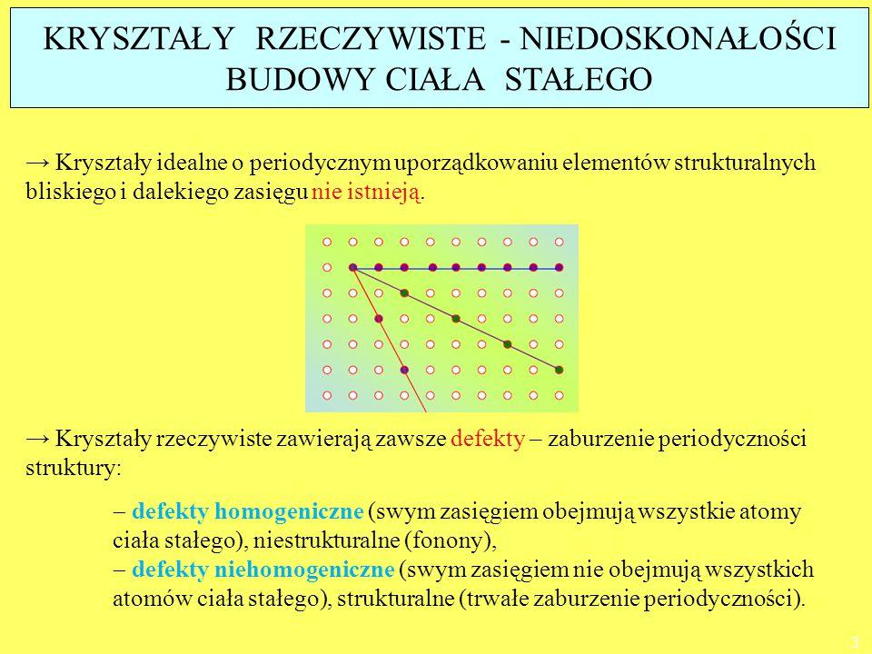 → Kryształy idealne o periodycznym uporządkowaniu elementów strukturalnych bliskiego i dalekiego zasięgu nie istnieją. → Kryształy rzeczywiste zawiera