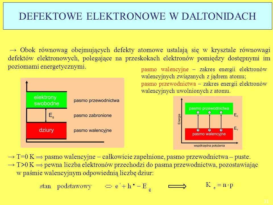 → Obok równowag obejmujących defekty atomowe ustalają się w krysztale równowagi defektów elektronowych, polegające na przeskokach elektronów pomiędzy
