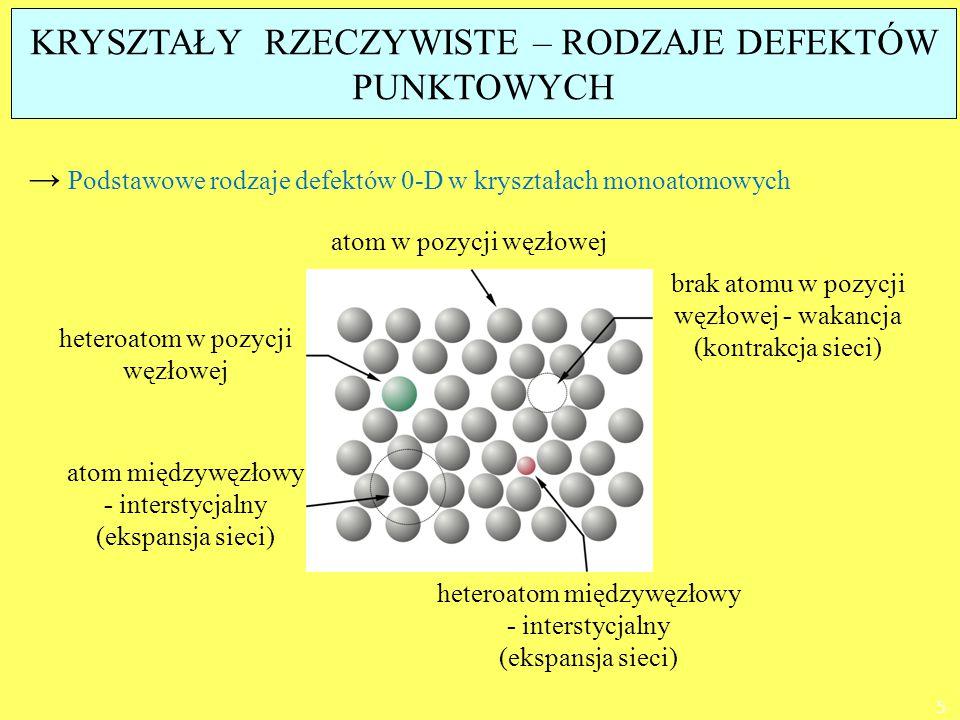 → Podstawowe rodzaje defektów 0-D w kryształach monoatomowych atom w pozycji węzłowej brak atomu w pozycji węzłowej - wakancja (kontrakcja sieci) hete