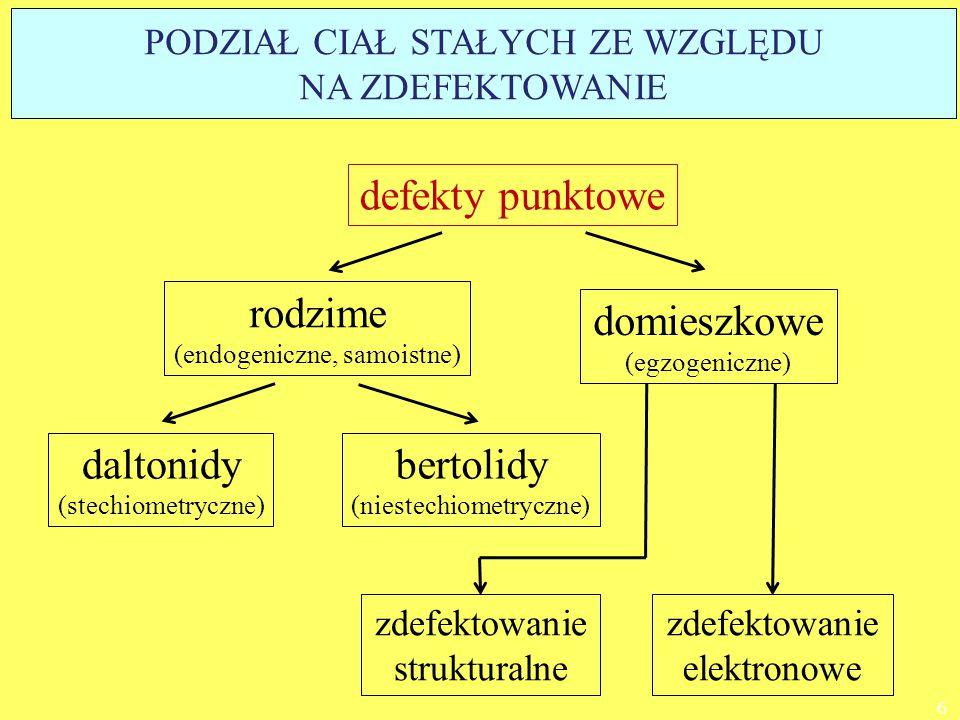 defekty punktowe rodzime (endogeniczne, samoistne) domieszkowe (egzogeniczne) daltonidy (stechiometryczne) bertolidy (niestechiometryczne) zdefektowan