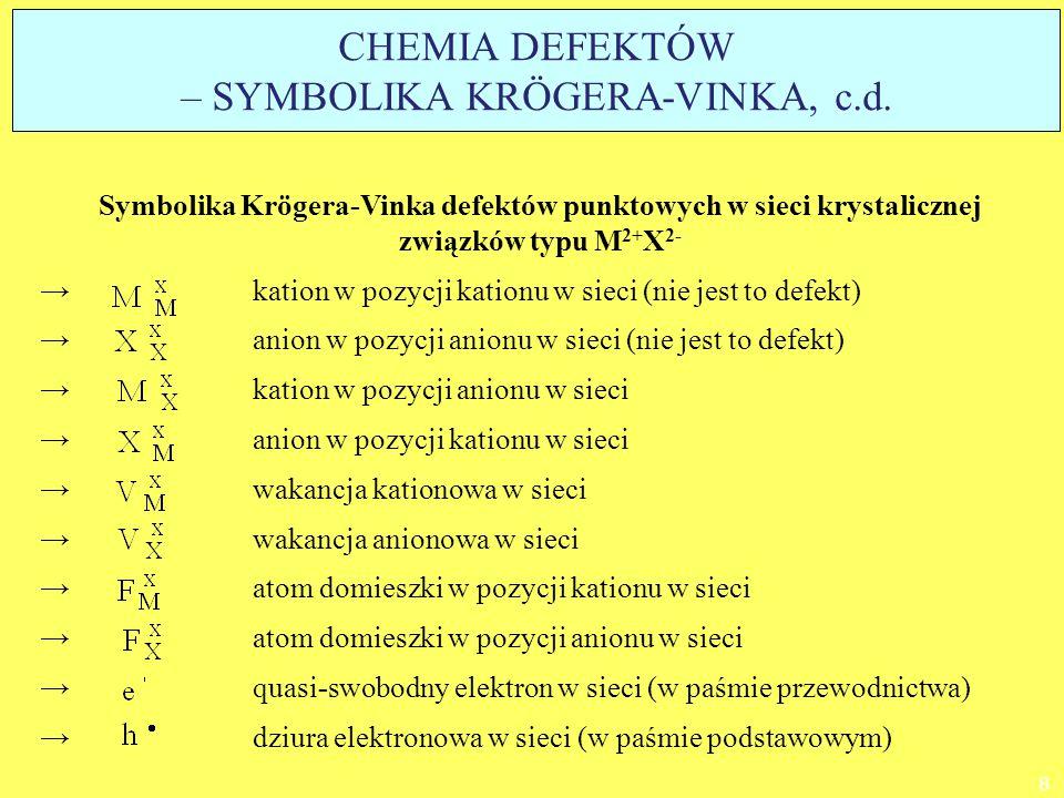 Symbolika Krögera-Vinka defektów punktowych w sieci krystalicznej związków typu M 2+ X 2- → kation w pozycji kationu w sieci (nie jest to defekt) → an