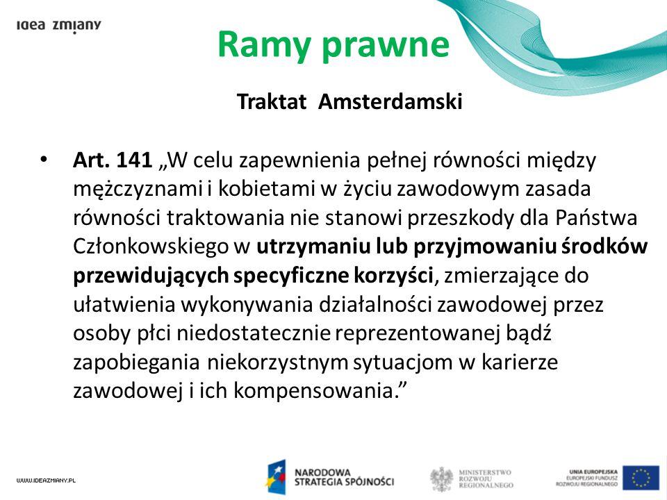 """Ramy prawne Traktat Amsterdamski Art. 141 """"W celu zapewnienia pełnej równości między mężczyznami i kobietami w życiu zawodowym zasada równości traktow"""