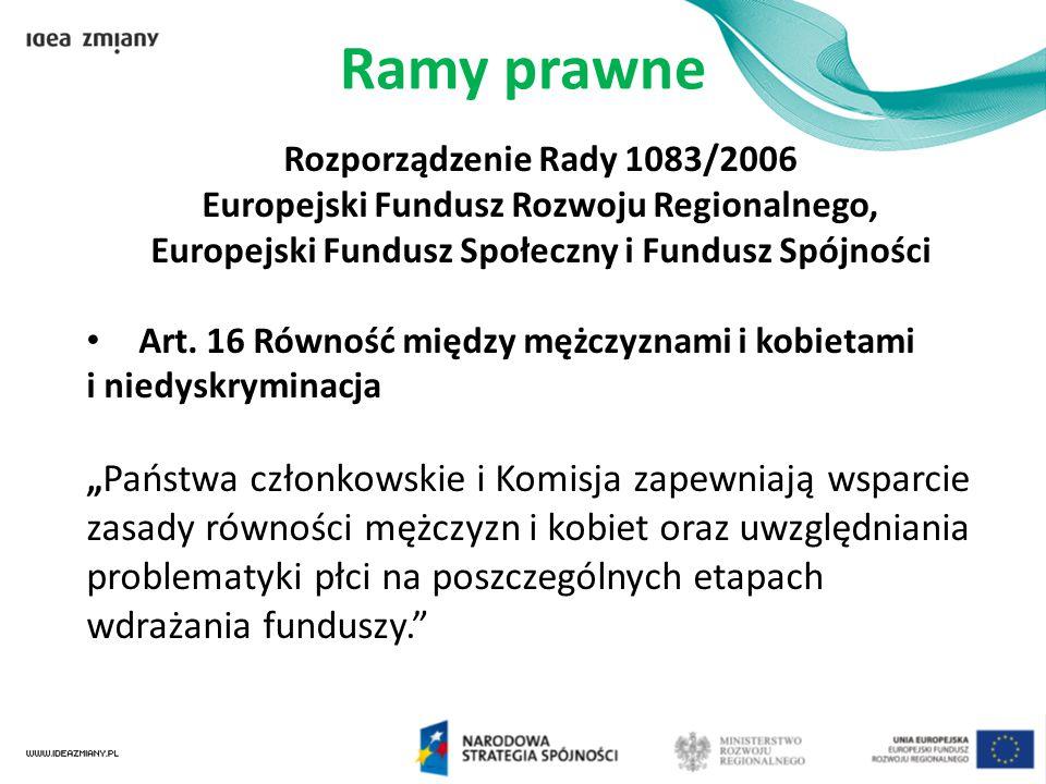 Ramy prawne Rozporządzenie Rady 1083/2006 Europejski Fundusz Rozwoju Regionalnego, Europejski Fundusz Społeczny i Fundusz Spójności Art. 16 Równość mi