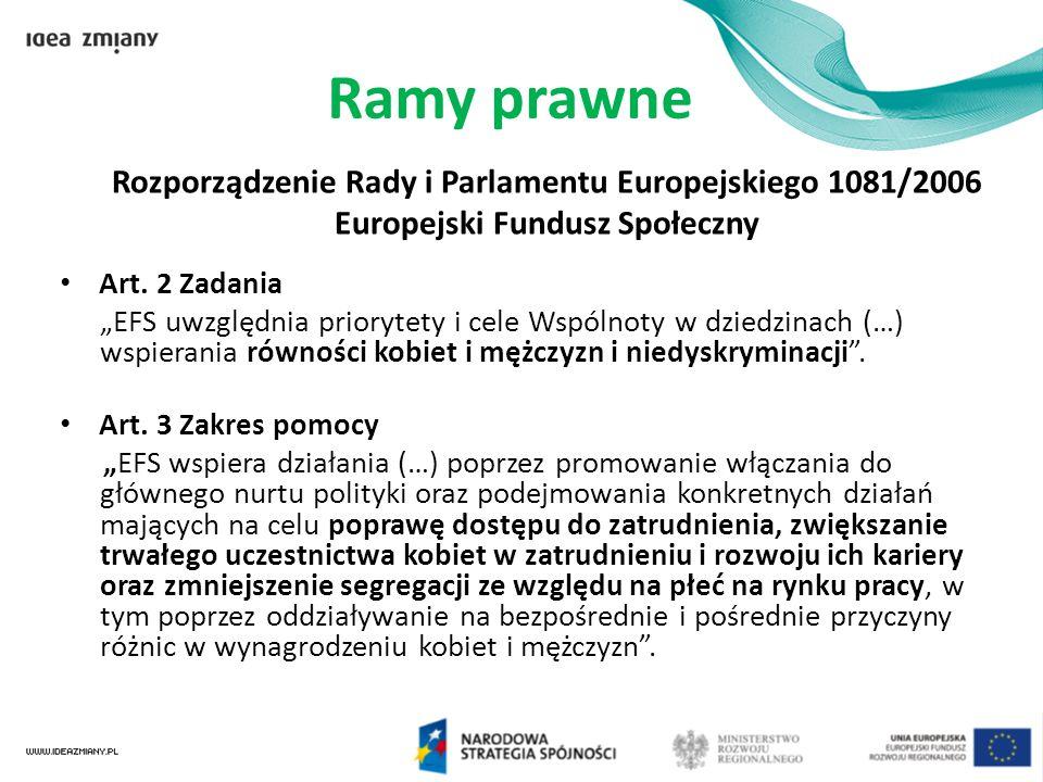 """Ramy prawne Rozporządzenie Rady i Parlamentu Europejskiego 1081/2006 Europejski Fundusz Społeczny Art. 2 Zadania """"EFS uwzględnia priorytety i cele Wsp"""