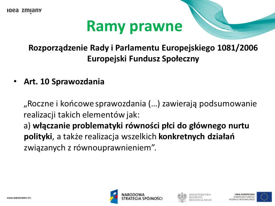 """Ramy prawne Rozporządzenie Rady i Parlamentu Europejskiego 1081/2006 Europejski Fundusz Społeczny Art. 10 Sprawozdania """"Roczne i końcowe sprawozdania"""