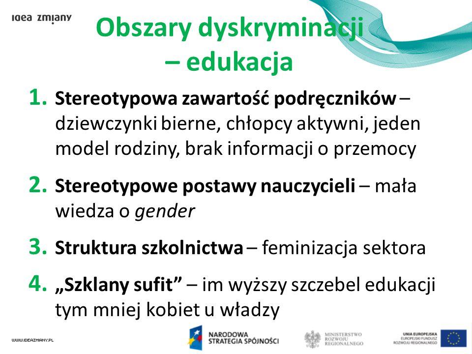 Obszary dyskryminacji – edukacja 1. Stereotypowa zawartość podręczników – dziewczynki bierne, chłopcy aktywni, jeden model rodziny, brak informacji o