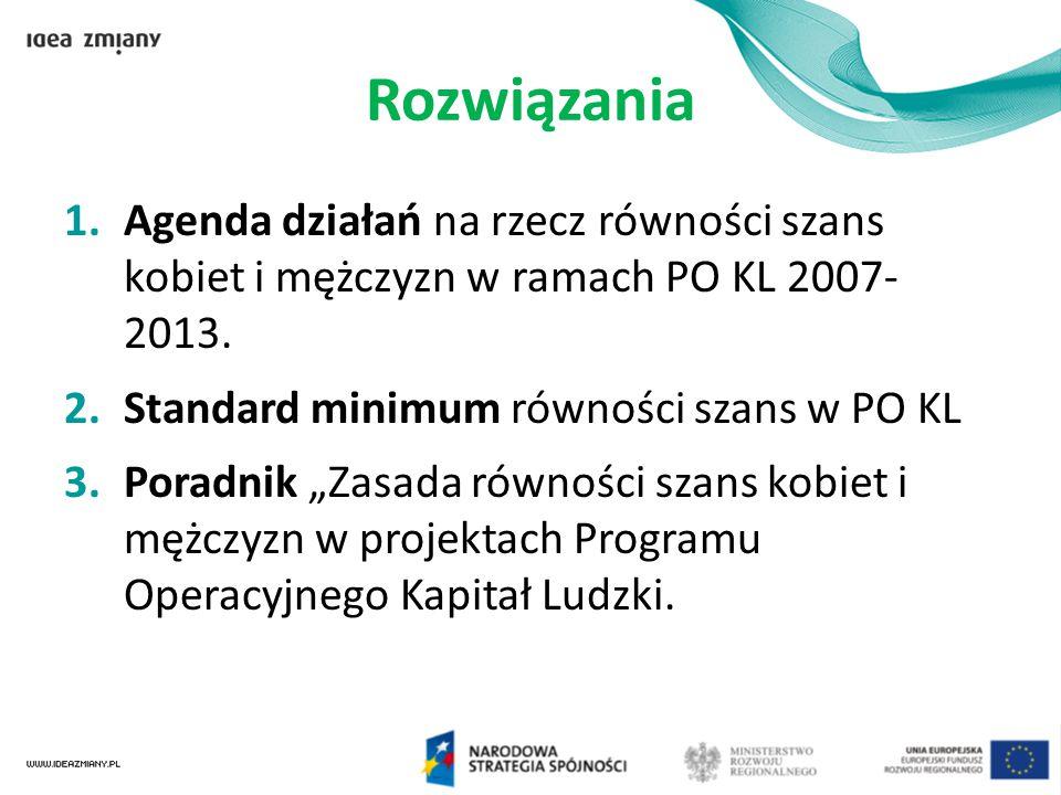 Rozwiązania 1.Agenda działań na rzecz równości szans kobiet i mężczyzn w ramach PO KL 2007- 2013. 2.Standard minimum równości szans w PO KL 3.Poradnik