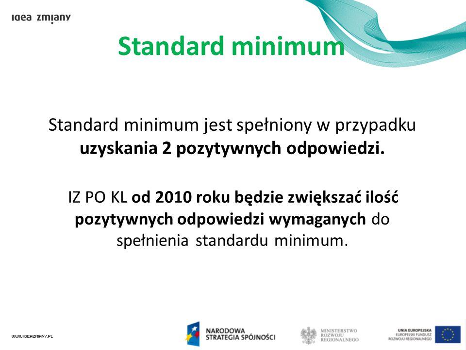 Standard minimum Standard minimum jest spełniony w przypadku uzyskania 2 pozytywnych odpowiedzi. IZ PO KL od 2010 roku będzie zwiększać ilość pozytywn