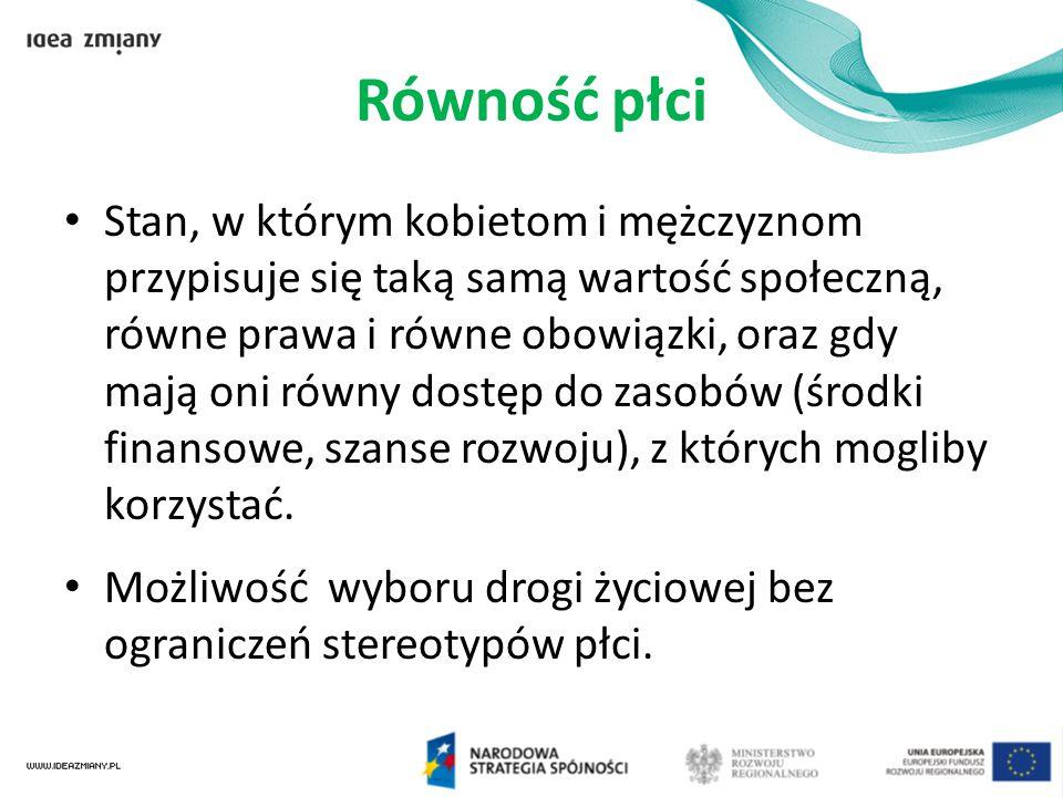 Zapraszam do kontaktu Maja Branka maja.branka@ideazmiany.pl www.ideazmiany.pl