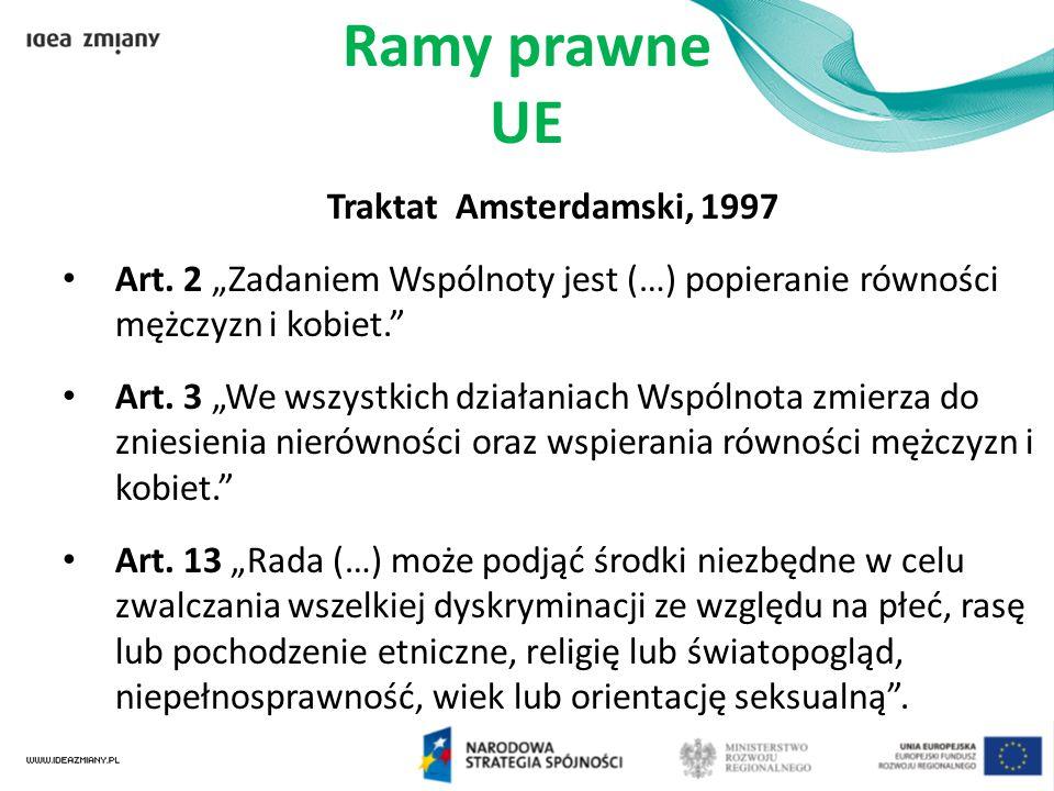"""Ramy prawne UE Traktat Amsterdamski, 1997 Art. 2 """"Zadaniem Wspólnoty jest (…) popieranie równości mężczyzn i kobiet."""" Art. 3 """"We wszystkich działaniac"""
