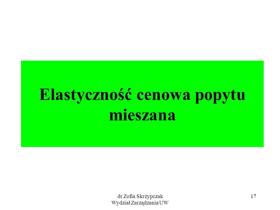 dr Zofia Skrzypczak Wydział Zarządzania UW 17 Elastyczność cenowa popytu mieszana