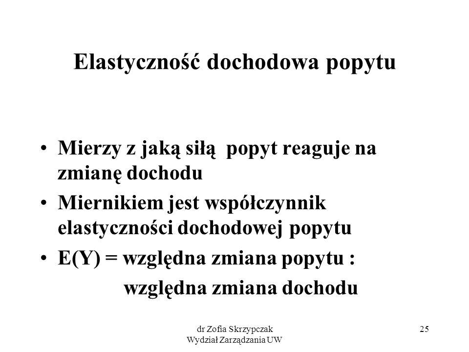 dr Zofia Skrzypczak Wydział Zarządzania UW 25 Elastyczność dochodowa popytu Mierzy z jaką siłą popyt reaguje na zmianę dochodu Miernikiem jest współcz