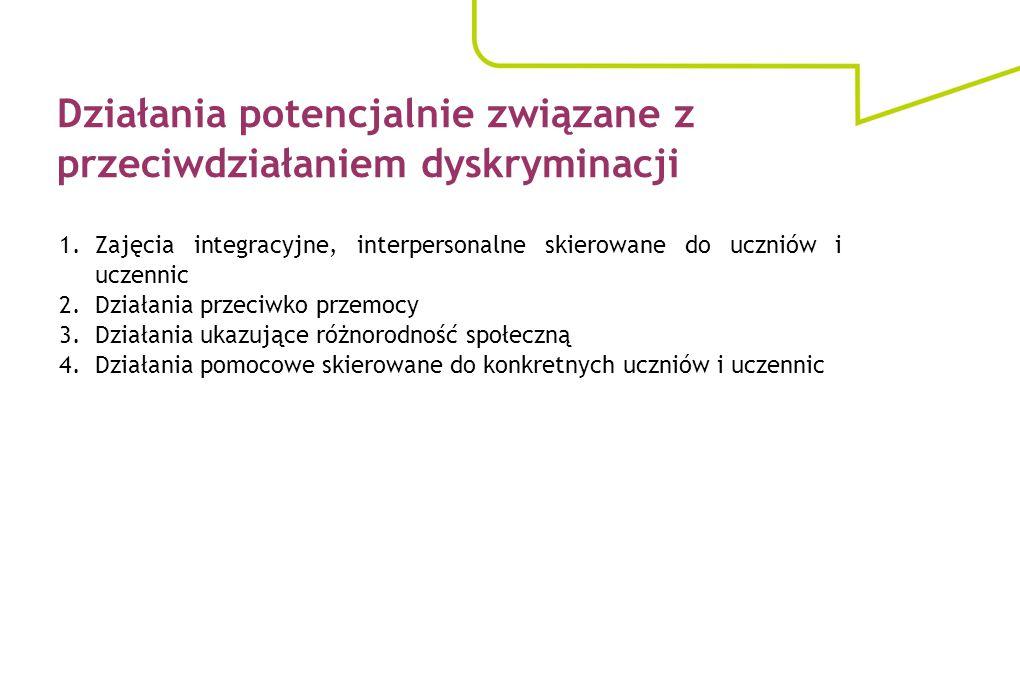1.Zajęcia integracyjne, interpersonalne skierowane do uczniów i uczennic 2.Działania przeciwko przemocy 3.Działania ukazujące różnorodność społeczną 4