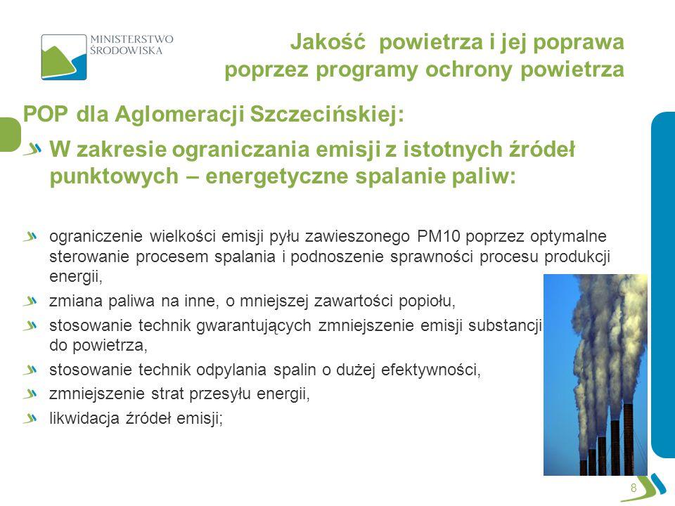 Jakość powietrza i jej poprawa poprzez programy ochrony powietrza POP dla Aglomeracji Szczecińskiej: W zakresie ograniczania emisji z istotnych źródeł punktowych – źródła technologiczne: stosowanie efektywnych technik odpylania gazów odlotowych, zmiana technologii produkcji, w tym likwidacja źródeł o znaczącej emisji pyłu, zmiana profilu produkcji wpływająca na ograniczenie emisji pyłu.