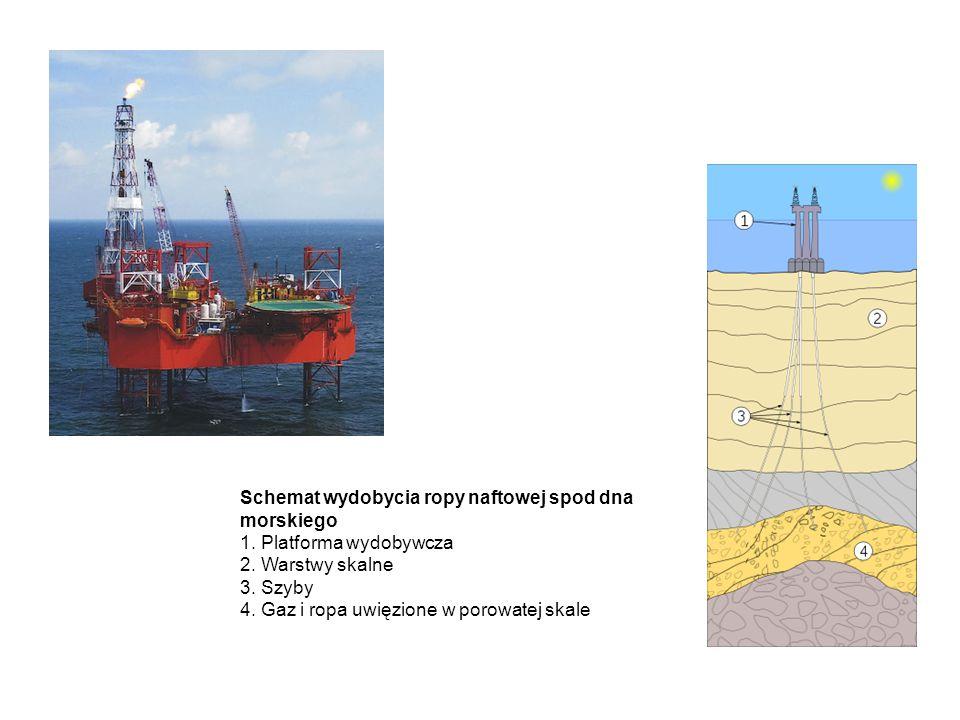 Schemat wydobycia ropy naftowej spod dna morskiego 1. Platforma wydobywcza 2. Warstwy skalne 3. Szyby 4. Gaz i ropa uwięzione w porowatej skale