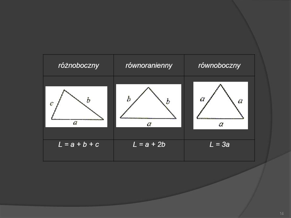 14 różnobocznyrównoraniennyrównoboczny L = a + b + cL = a + 2bL = 3a