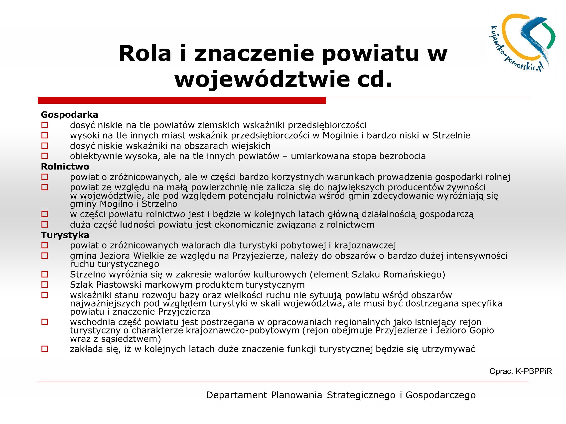 Departament Planowania Strategicznego i Gospodarczego Rola i znaczenie powiatu w województwie cd. Oprac. K-PBPPiR Gospodarka  dosyć niskie na tle pow