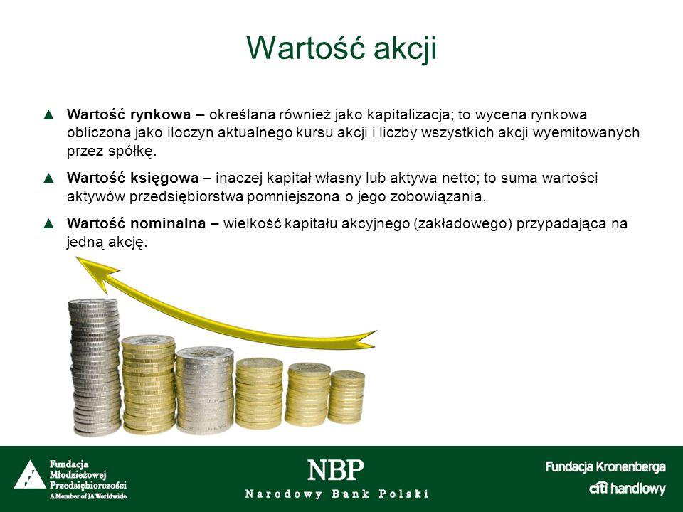 Wartość akcji ▲Wartość rynkowa – określana również jako kapitalizacja; to wycena rynkowa obliczona jako iloczyn aktualnego kursu akcji i liczby wszyst