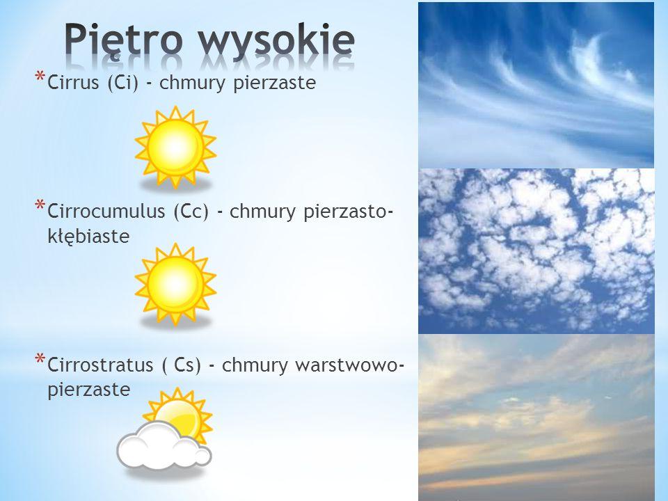 * Altostratus (As) - chmury średnie warstwowe * Altocumulus (Ac) - chmura średnie kłębiaste
