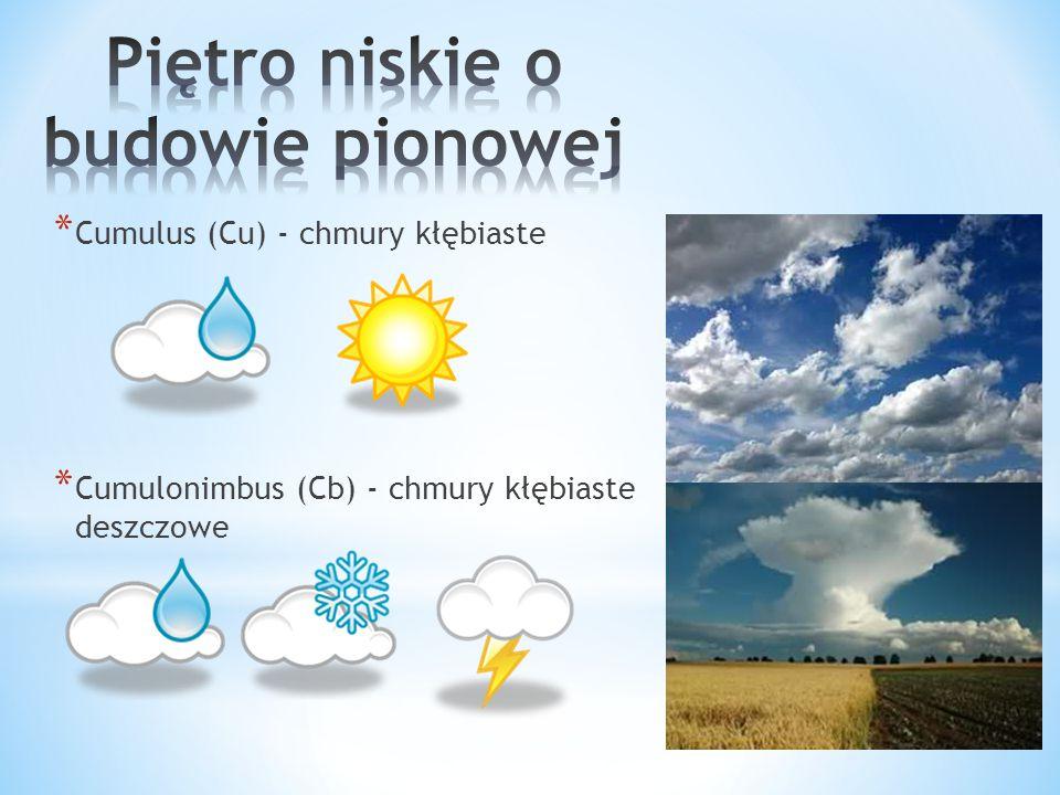 * Cirrus (Ci) - chmury pierzaste * Cirrocumulus (Cc) - chmury pierzasto- kłębiaste * Cirrostratus ( Cs) - chmury warstwowo- pierzaste