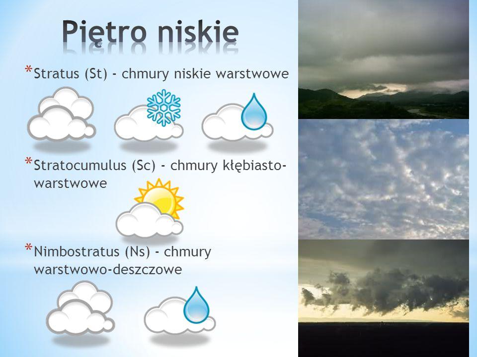Chmury można podzielić na różne sposoby: ze względu na wysokość występowania na: * chmury wysokie, * chmury średnie, * chmury niskie, ze względu na ks