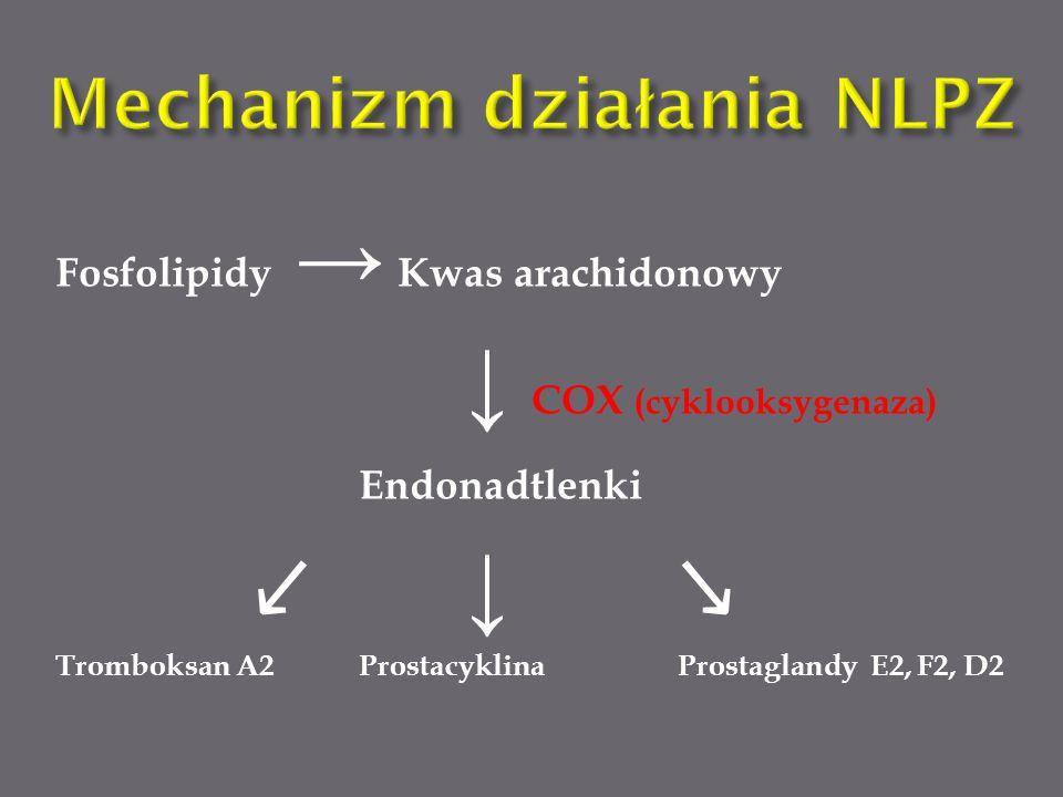 Fosfolipidy → Kwas arachidonowy ↓ COX (cyklooksygenaza) Endonadtlenki ↙ ↓ ↘ Tromboksan A2ProstacyklinaProstaglandy E2, F2, D2