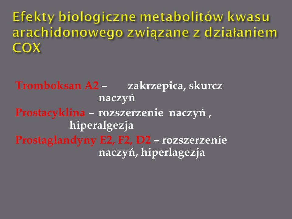 Tromboksan A2 – zakrzepica, skurcz naczyń Prostacyklina – rozszerzenie naczyń, hiperalgezja Prostaglandyny E2, F2, D2 – rozszerzenie naczyń, hiperlagezja
