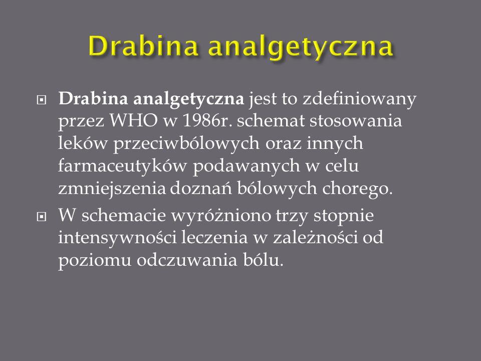I stopień analgetyki nieopioidowe (+ ewentualnie lek wspomagający )