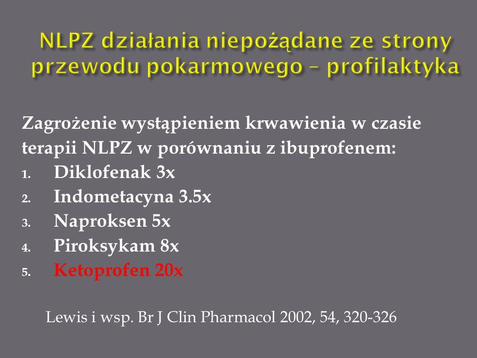 Zagrożenie wystąpieniem krwawienia w czasie terapii NLPZ w porównaniu z ibuprofenem: 1.