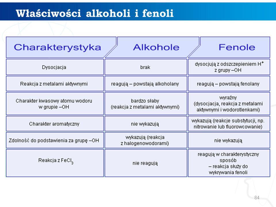 84 Właściwości alkoholi i fenoli