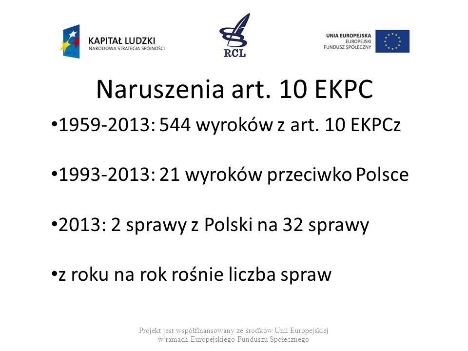 Art.10 EKPC § 1 Każdy ma prawo do wolności wyrażania opinii.