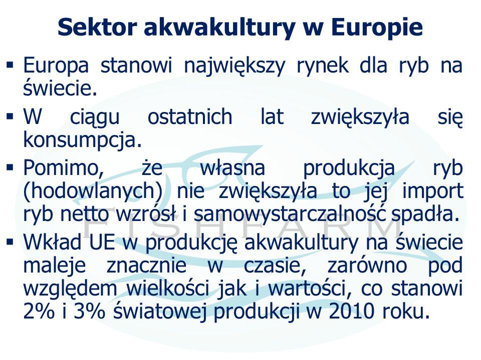 Sektor akwakultury w Europie  Europa stanowi największy rynek dla ryb na świecie.  W ciągu ostatnich lat zwiększyła się konsumpcja.  Pomimo, że wła