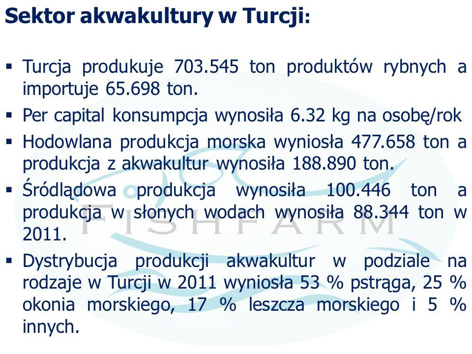 Sektor akwakultury w Turcji :  Turcja produkuje 703.545 ton produktów rybnych a importuje 65.698 ton.  Per capital konsumpcja wynosiła 6.32 kg na os