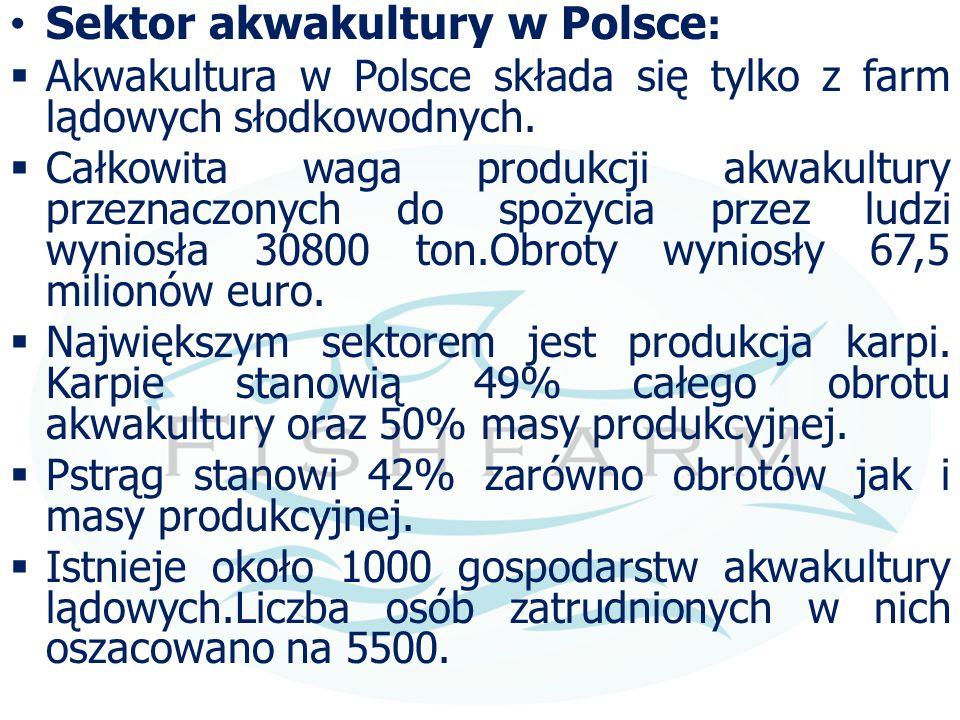 Sektor akwakultury w Polsce :  Akwakultura w Polsce składa się tylko z farm lądowych słodkowodnych.  Całkowita waga produkcji akwakultury przeznaczo