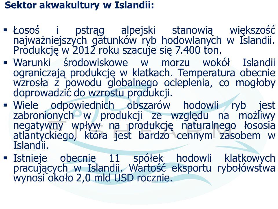 Sektor akwakultury w Islandii:  Łosoś i pstrąg alpejski stanowią większość najważniejszych gatunków ryb hodowlanych w Islandii. Produkcję w 2012 roku