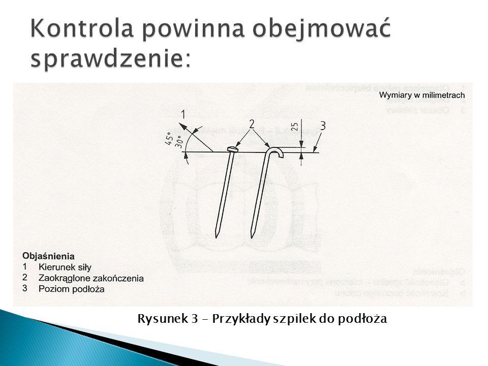Rysunek 3 – Przykłady szpilek do podłoża